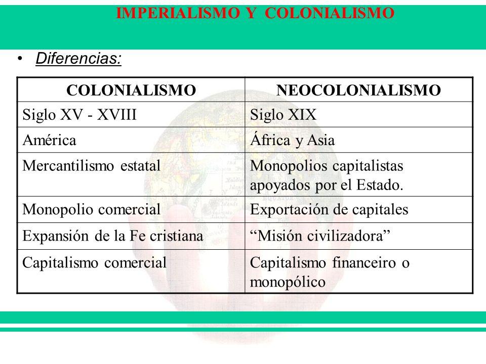 IMPERIALISMO Y COLONIALISMO Diferencias: COLONIALISMONEOCOLONIALISMO Siglo XV - XVIIISiglo XIX AméricaÁfrica y Asia Mercantilismo estatalMonopolios capitalistas apoyados por el Estado.
