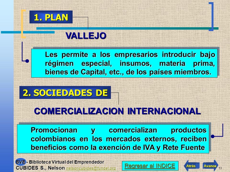 12 APOYO A LAS EXPORTACIONES INSTRUMENTOS DE 1. Sistemas especiales de exportación e importación (Plan Vallejo). 2. Sociedades de Comercialización Int