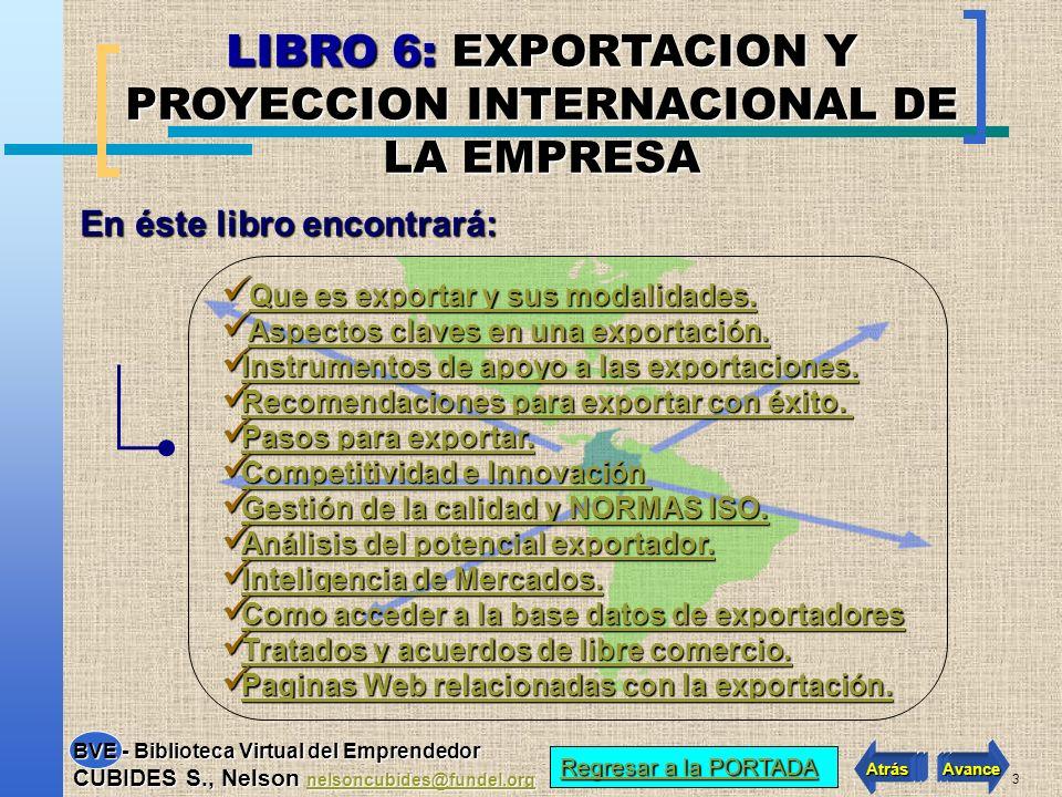 3 LIBRO 6: EXPORTACION Y PROYECCION INTERNACIONAL DE LA EMPRESA Que es exportar y sus modalidades.