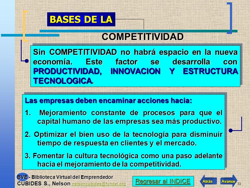 31 La competitividad se basa en la productividad entendiendo ésta como el máximo aprovechamiento de los recursos humanos y tecnológicos, del capital y de los activos físicos, entre otros.
