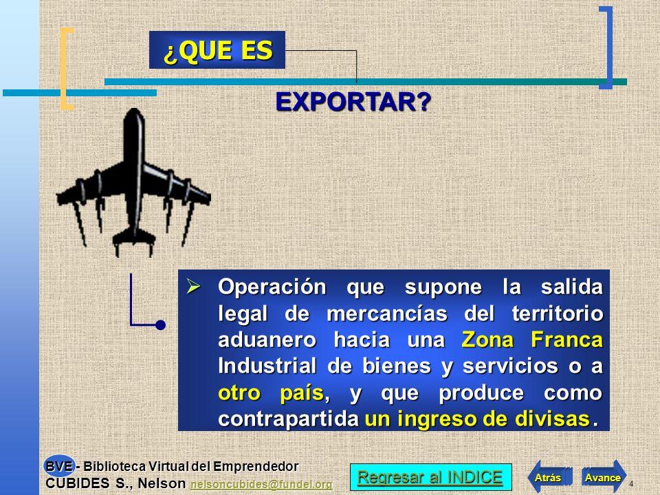 3 LIBRO 6: EXPORTACION Y PROYECCION INTERNACIONAL DE LA EMPRESA Que es exportar y sus modalidades. Que es exportar y sus modalidades.Que es exportar y
