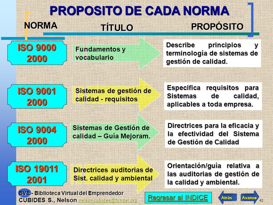 41 Mejoramiento continuo del sistema de gestión de la calidad MODELO DEL ENFOQUE HACIA LOS PROCESOS ISO 9000:2000 5. Responsabilidad Dirección 6. Gest