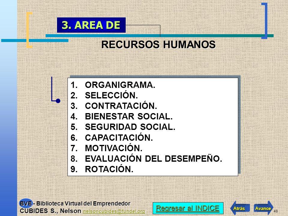 47 COMERCIALIZACION 2.AREA DE 1. 1.EVALUACION PRODUCTO 2.