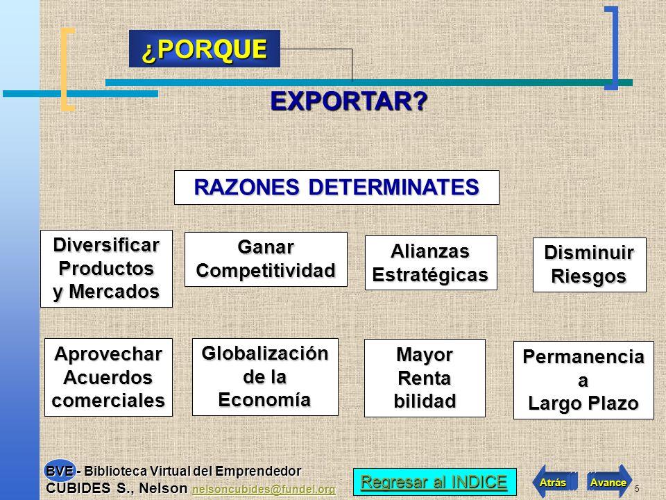 25 6.El exportador recibe el pago de la mercancía a través de su intermediario financiero.