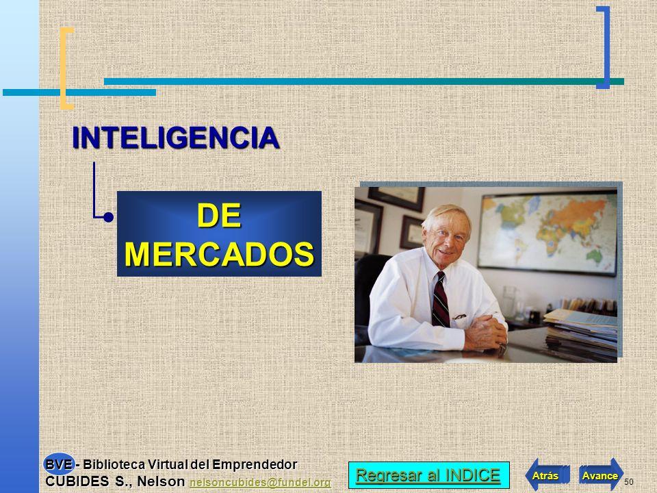 49 FINANZAS Y CONTABILIDAD 4. AREA DE 1. 1. PLANEACION FINANCIERA 2. 2. LIQUIDEZ 3. 3. ENDEUDAMIENTO 4. 4. RENTABILIDAD - En ventas - Operativa - Patr