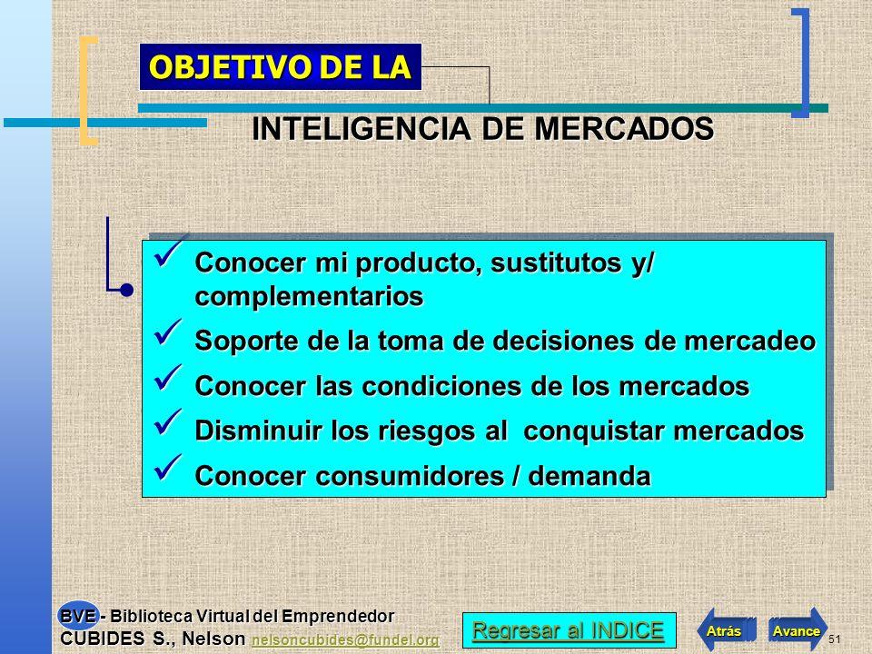 50 INTELIGENCIA DE MERCADOS Regresar al INDICE Regresar al INDICE Atrás Avance BVE - Biblioteca Virtual del Emprendedor CUBIDES S., Nelson nelsoncubid