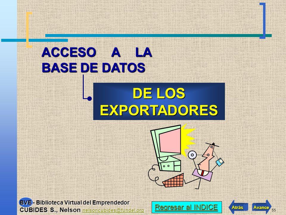 54 Consumidor Consumidor Producto, Precio, Promoción, Distribución Producto, Precio, Promoción, Distribución Comercialización, estrategias de Mercadeo