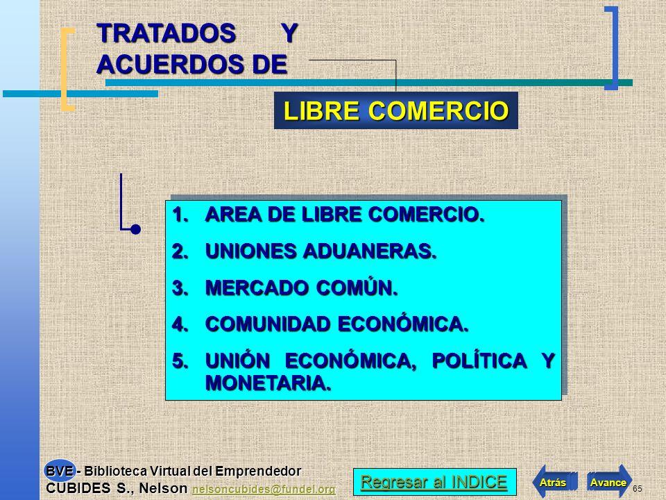 64 TRATADOS Y ACUERDOS DE LIBRE COMERCIO Regresar al INDICE Regresar al INDICE Atrás Avance BVE - Biblioteca Virtual del Emprendedor CUBIDES S., Nelso