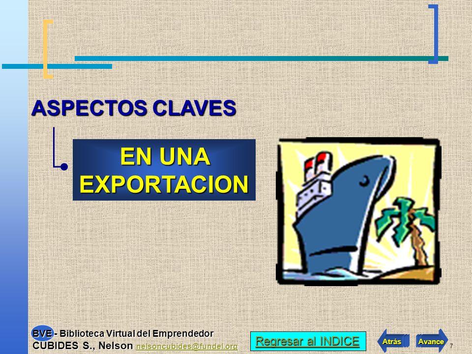 6 EXPORTACION DEFINITIVA: Mercancías que salen legalmente del territorio aduanero colombiano para su uso o consumo definitivo. EXPORTACION MODALIDADES