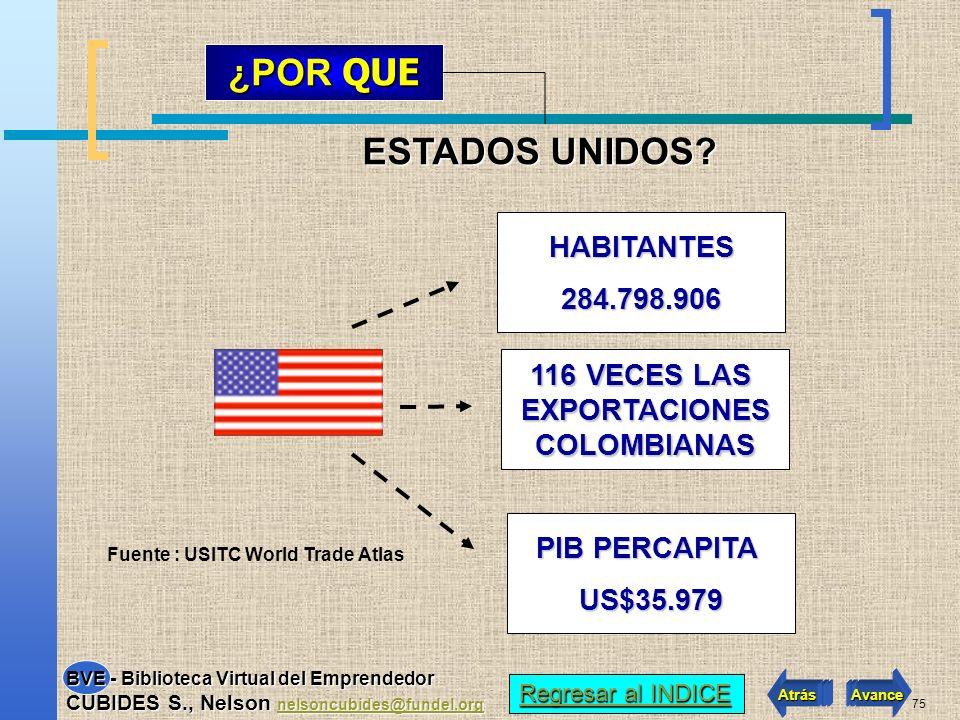 74 Es una ley unilateral de preferencias comerciales que Estados Unidos le otorga a cuatro países andinos. A partir de enero de 2002 se le denominó AT