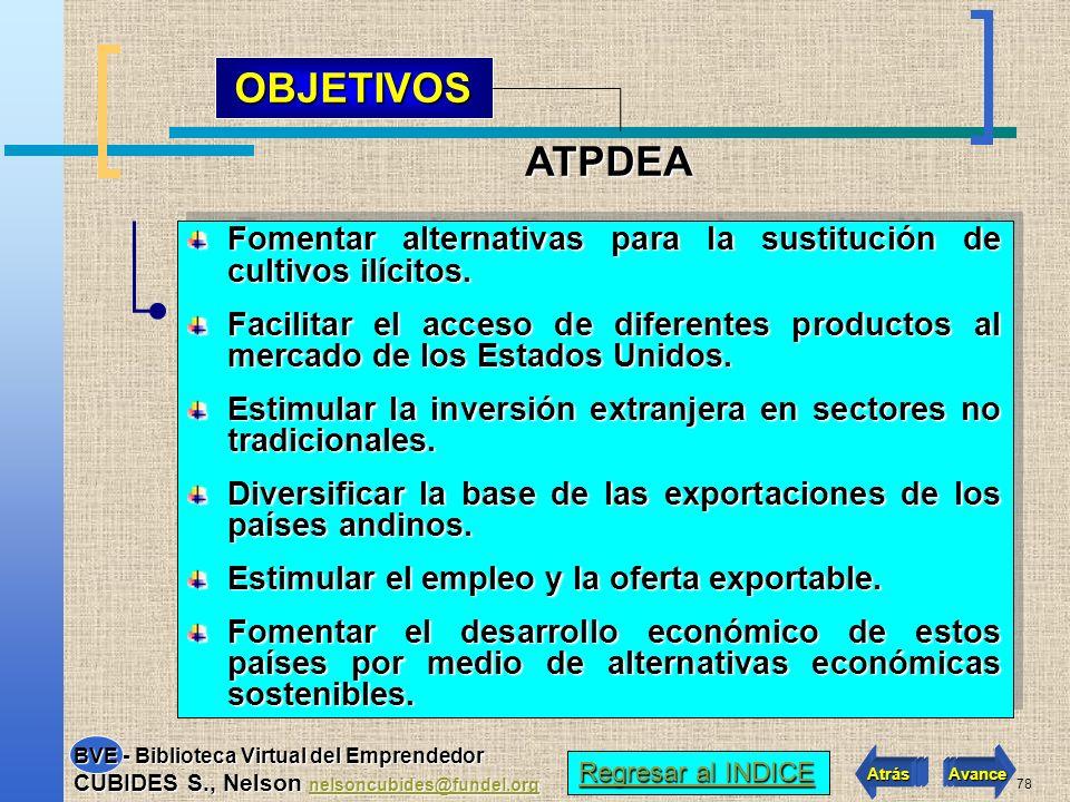 77 Fuente : Dian-Dane DE COLOMBIA HACIA ESTADOS UNIDOS EXPORTACIONES NO TRADICIONALES Regresar al INDICE Regresar al INDICE Atrás Avance BVE - Bibliot