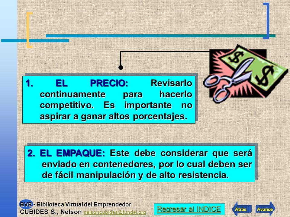 8 1.EL PRECIO: Revisarlo continuamente para hacerlo competitivo.