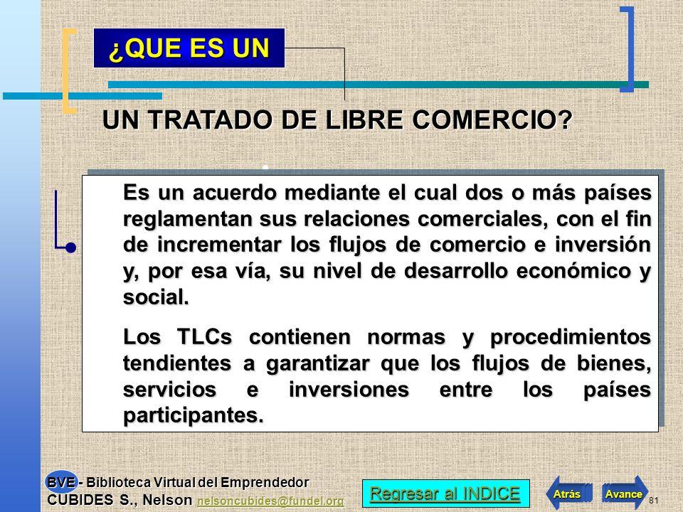80 TRATADO DE LIBRE COMERCIO (TLC) Regresar al INDICE Regresar al INDICE Atrás Avance BVE - Biblioteca Virtual del Emprendedor CUBIDES S., Nelson nels