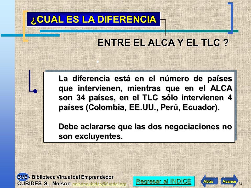 82 UN TRATADO DE LIBRE COMERCIO? ¿CON QUE PAISES TENEMOS FIRMADOS Tenemos cuatro tratados suscritos por nuestro país: 1. La Comunidad Andina (CAN), qu