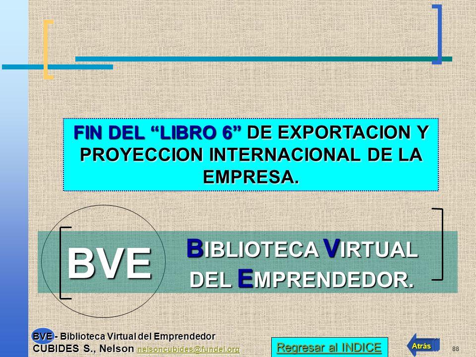 87 SOBRE ESTE TEMA www.fundel.org consulte la página web de FUNDEL. PARA MÁS INFORMACION Regresar al INDICE Regresar al INDICE Atrás Avance BVE - Bibl