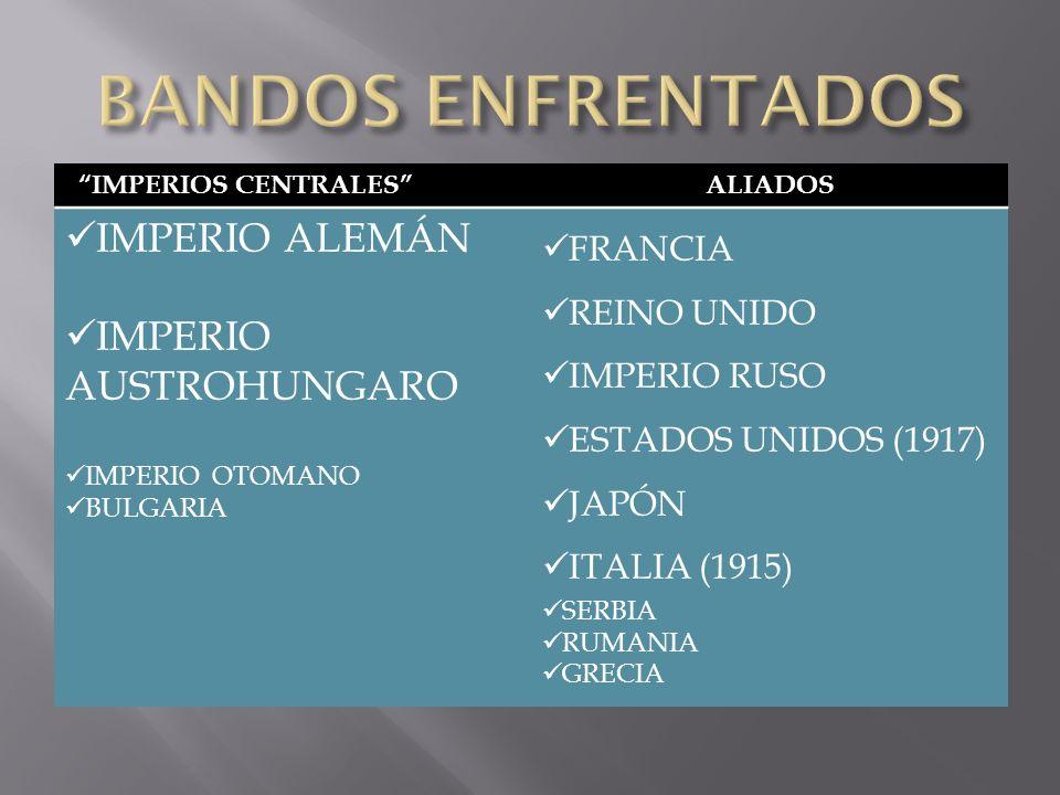 IMPERIOS CENTRALESALIADOS IMPERIO ALEMÁN IMPERIO AUSTROHUNGARO IMPERIO OTOMANO BULGARIA FRANCIA REINO UNIDO IMPERIO RUSO ESTADOS UNIDOS (1917) JAPÓN I