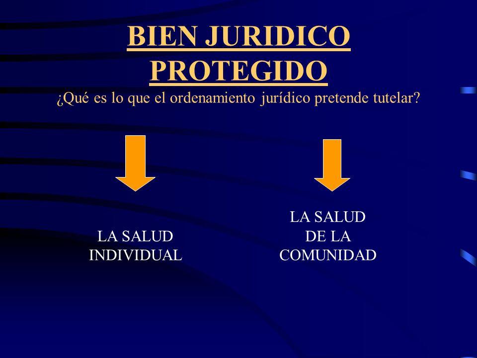 EL DERECHO A LA SALUD Puede ser desmembrado en: a) el derecho constitucional de cada uno a curarse y proteger su salud; b) el deber constitucional del