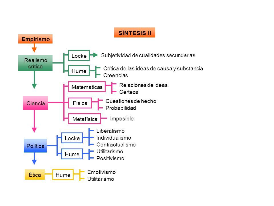 Hume SÍNTESIS II Empirismo Realismo crítico Locke Subjetividad de cualidades secundarias Hume Crítica de las ideas de causa ysubstanciaCreencias Cienc