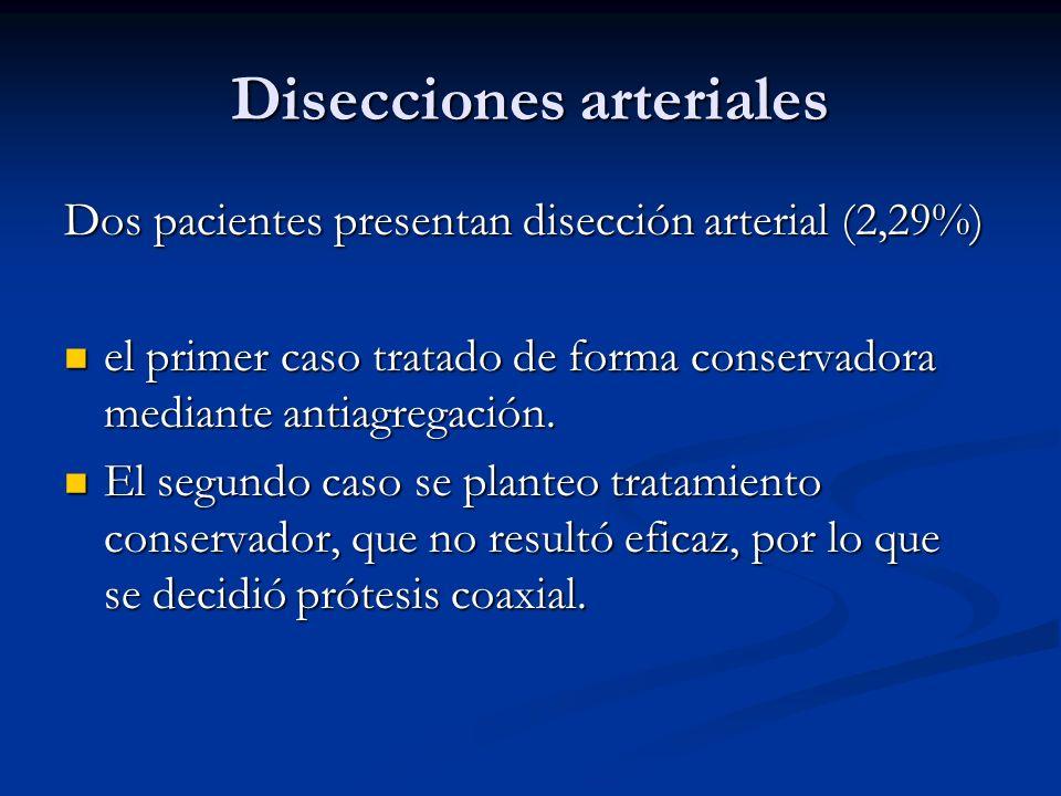 Disecciones arteriales Dos pacientes presentan disección arterial (2,29%) el primer caso tratado de forma conservadora mediante antiagregación. el pri