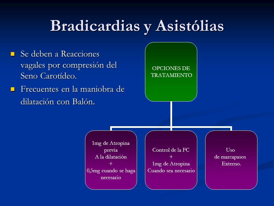 Bradicardias y Asistólias Se deben a Reacciones vagales por compresión del Seno Carotídeo. Se deben a Reacciones vagales por compresión del Seno Carot