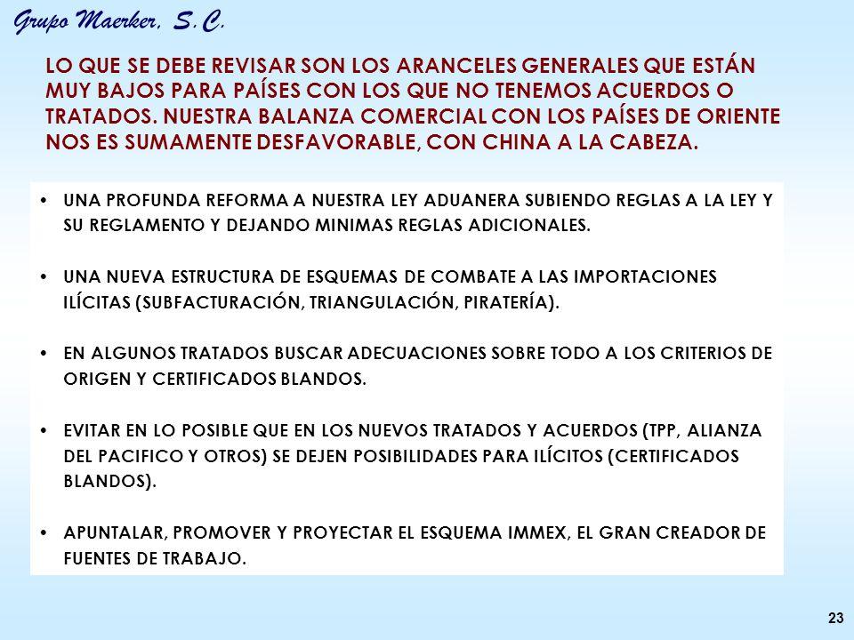 Grupo Maerker, S.C. 23 LO QUE SE DEBE REVISAR SON LOS ARANCELES GENERALES QUE ESTÁN MUY BAJOS PARA PAÍSES CON LOS QUE NO TENEMOS ACUERDOS O TRATADOS.