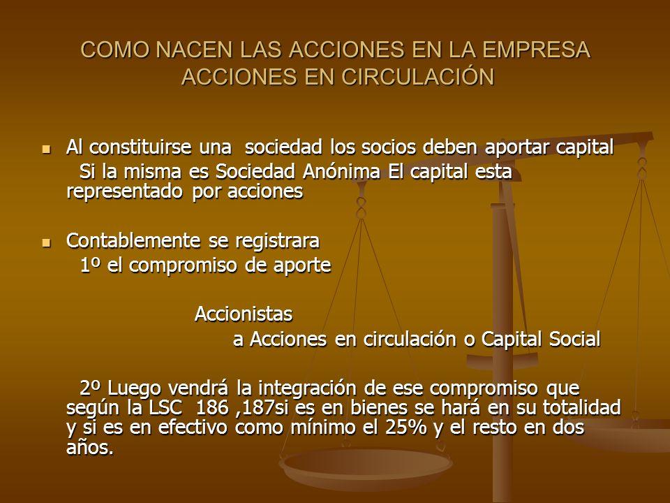 COMO NACEN LAS ACCIONES EN LA EMPRESA ACCIONES EN CIRCULACIÓN Al constituirse una sociedad los socios deben aportar capital Al constituirse una socied
