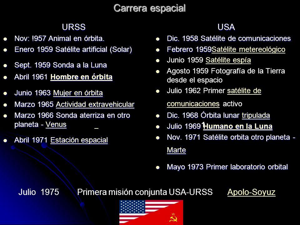 Carrera espacial URSS Nov: !957 Animal en órbita. Nov: !957 Animal en órbita. Enero 1959 Satélite artificial (Solar) Enero 1959 Satélite artificial (S