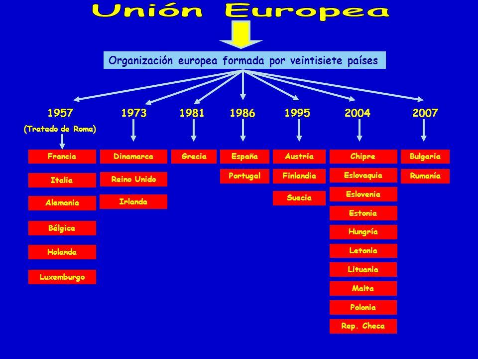 Organización europea formada por veintisiete países 1957 (Tratado de Roma) Francia Italia Alemania Bélgica Holanda Luxemburgo 1973 Dinamarca Reino Uni