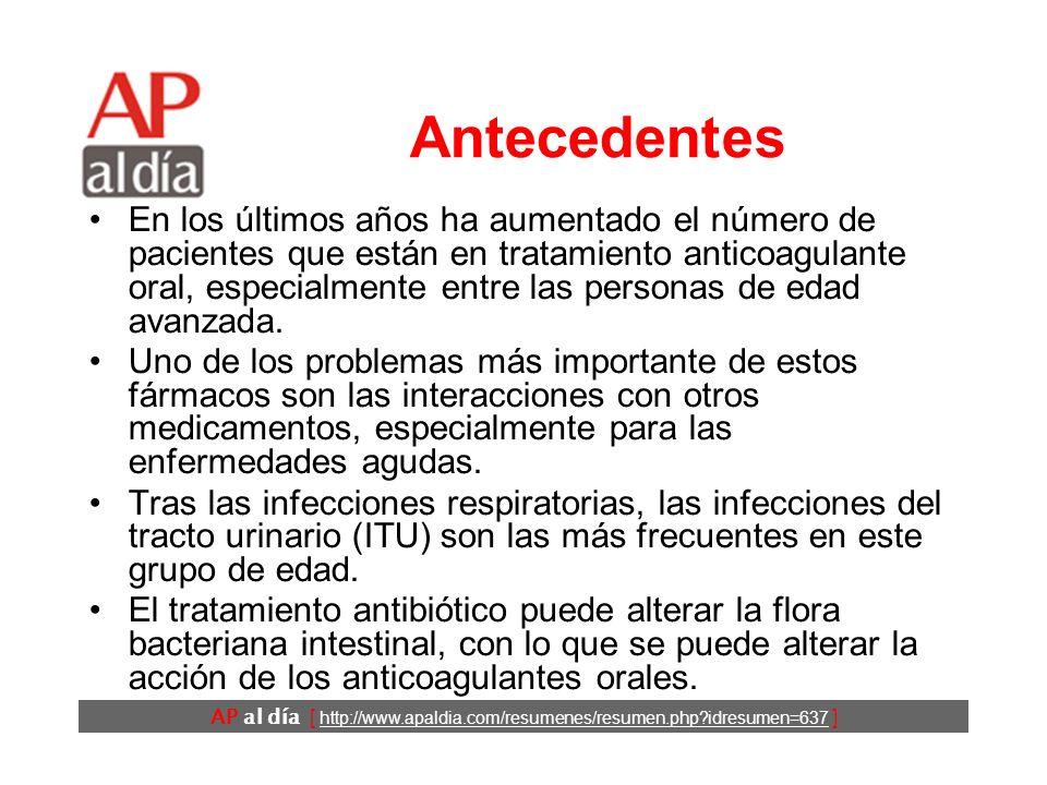Interacciones entre los antibióticos utilizados en el tratamiento de las infecciones urinarias y la warfarina Fischer HD, Juurlink DN, Mamdani MM, Kopp A, Laupacis A.