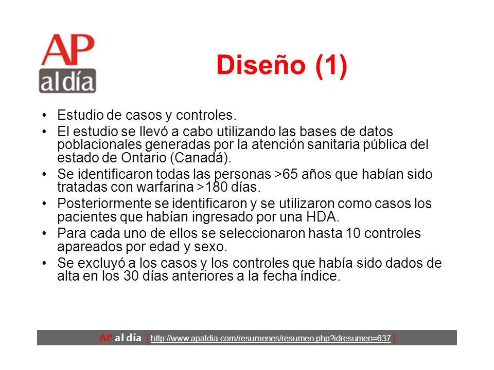 AP al día [ http://www.apaldia.com/resumenes/resumen.php?idresumen=637 ] Objetivos Estudiar el riesgo de hemorragia digestiva alta (HDA) en pacientes