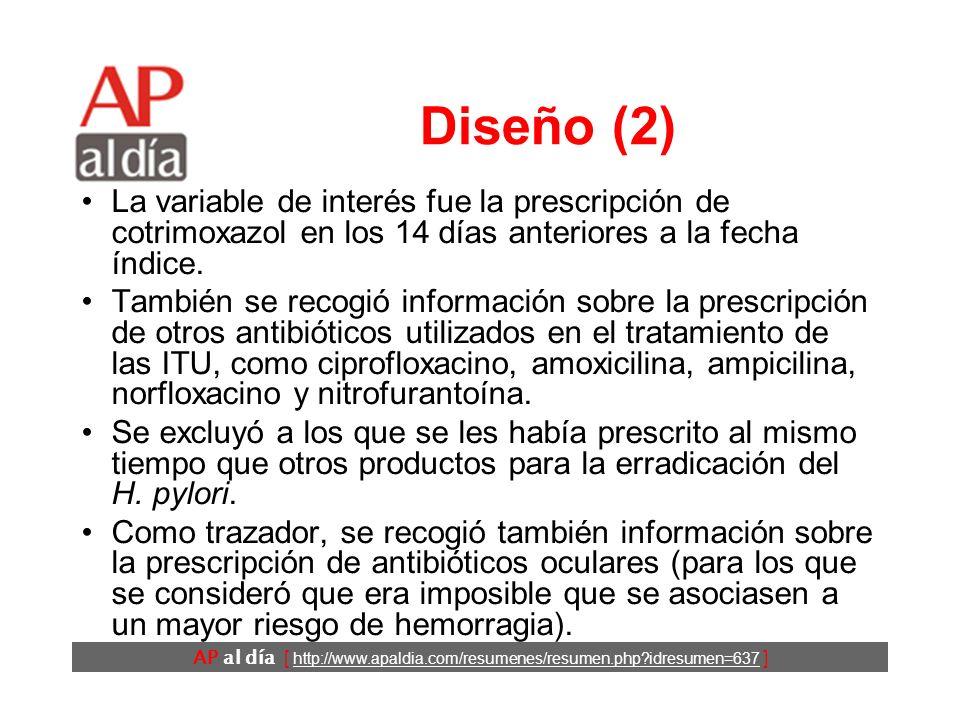 AP al día [ http://www.apaldia.com/resumenes/resumen.php?idresumen=637 ] Diseño (1) Estudio de casos y controles. El estudio se llevó a cabo utilizand
