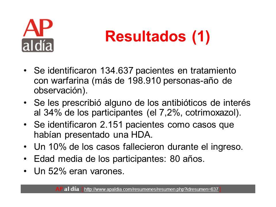 AP al día [ http://www.apaldia.com/resumenes/resumen.php?idresumen=637 ] Diseño (2) La variable de interés fue la prescripción de cotrimoxazol en los