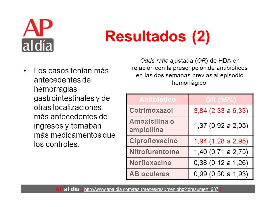 AP al día [ http://www.apaldia.com/resumenes/resumen.php?idresumen=637 ] Resultados (1) Se identificaron 134.637 pacientes en tratamiento con warfarin