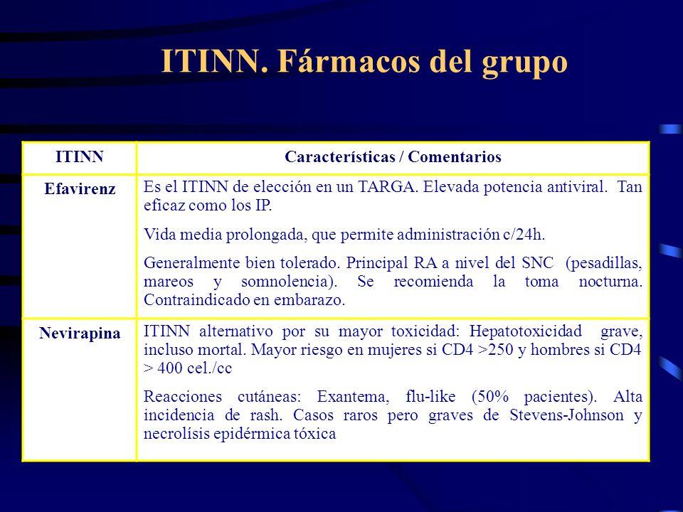 ITINN. Fármacos del grupo ITINNCaracterísticas / Comentarios Efavirenz Es el ITINN de elección en un TARGA. Elevada potencia antiviral. Tan eficaz com