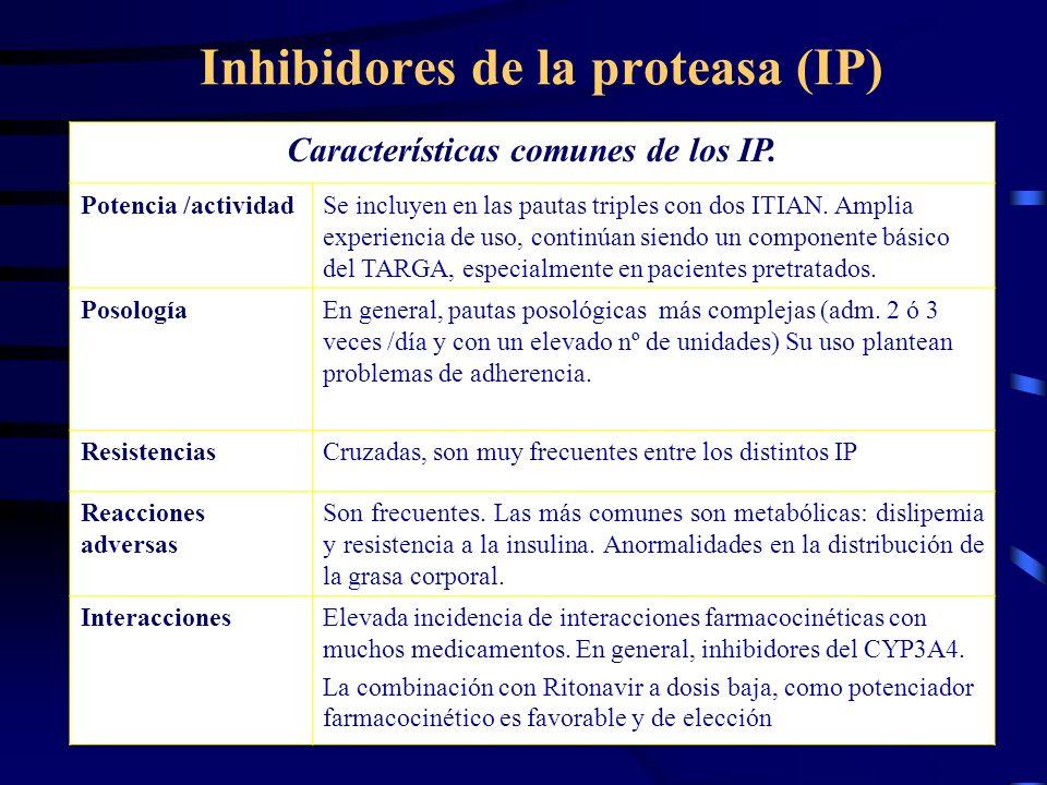 Inhibidores de la proteasa (IP) Características comunes de los IP. Potencia /actividadSe incluyen en las pautas triples con dos ITIAN. Amplia experien