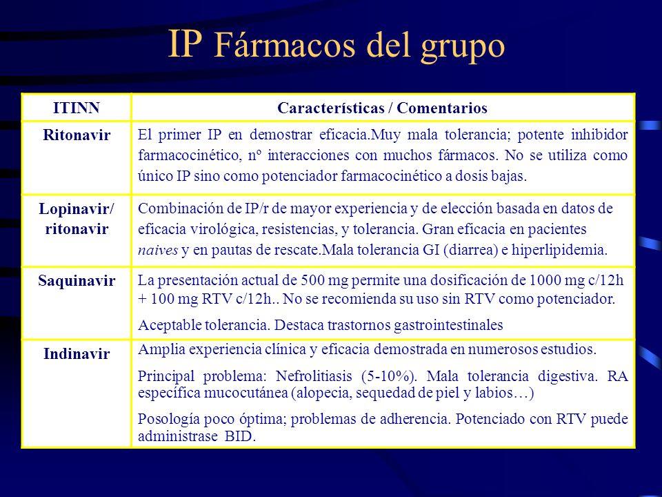 IP Fármacos del grupo ITINNCaracterísticas / Comentarios Ritonavir El primer IP en demostrar eficacia.Muy mala tolerancia; potente inhibidor farmacocinético, nº interacciones con muchos fármacos.