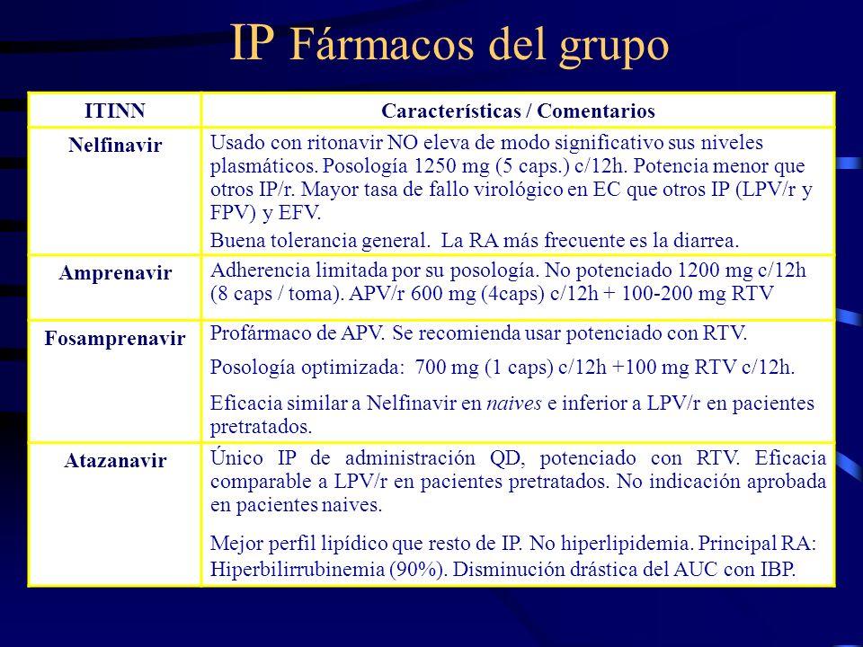 IP Fármacos del grupo ITINNCaracterísticas / Comentarios Nelfinavir Usado con ritonavir NO eleva de modo significativo sus niveles plasmáticos. Posolo