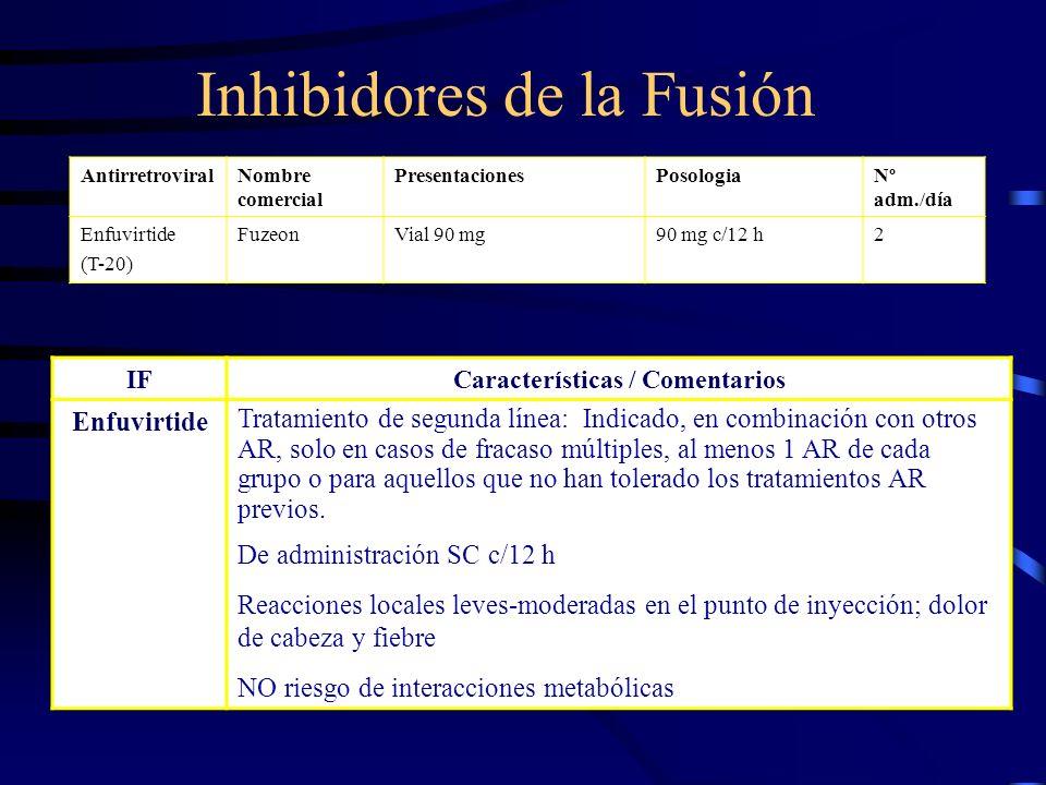 Inhibidores de la Fusión AntirretroviralNombre comercial PresentacionesPosologiaNº adm./día Enfuvirtide (T-20) FuzeonVial 90 mg90 mg c/12 h2 IFCaracterísticas / Comentarios Enfuvirtide Tratamiento de segunda línea: Indicado, en combinación con otros AR, solo en casos de fracaso múltiples, al menos 1 AR de cada grupo o para aquellos que no han tolerado los tratamientos AR previos.