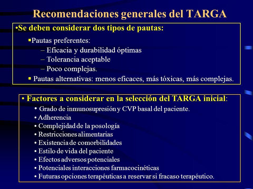 Recomendaciones generales del TARGA Se deben considerar dos tipos de pautas: Pautas preferentes: Eficacia y durabilidad óptimas Tolerancia aceptable Poco complejas.