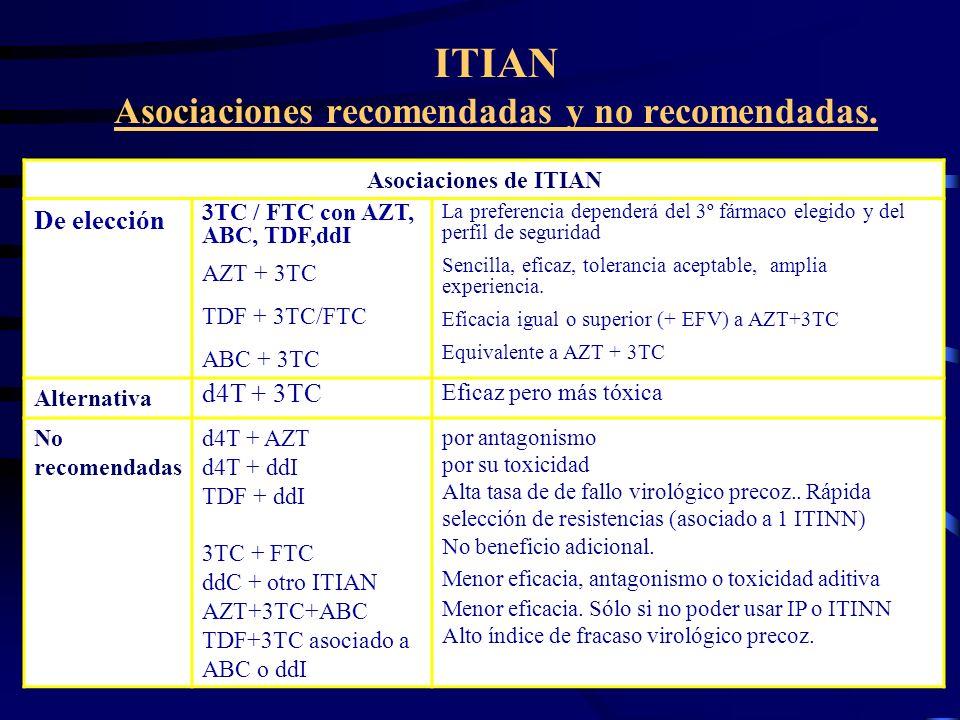 ITIAN Asociaciones recomendadas y no recomendadas. Asociaciones de ITIAN De elección 3TC / FTC con AZT, ABC, TDF,ddI AZT + 3TC TDF + 3TC/FTC ABC + 3TC