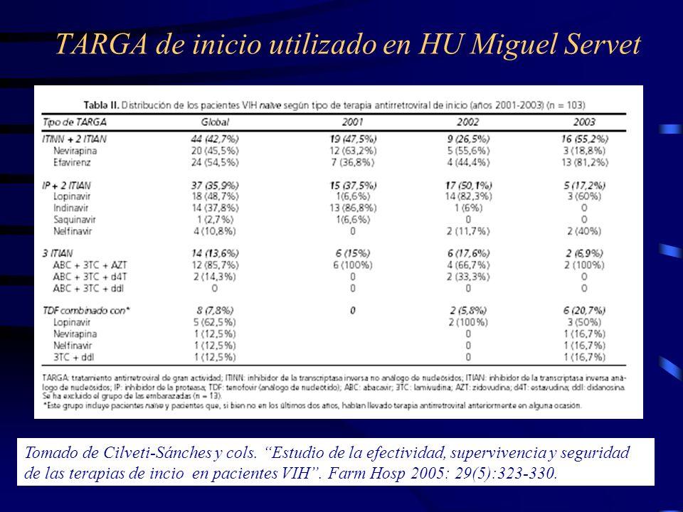 TARGA de inicio utilizado en HU Miguel Servet Tomado de Cilveti-Sánches y cols. Estudio de la efectividad, supervivencia y seguridad de las terapias d