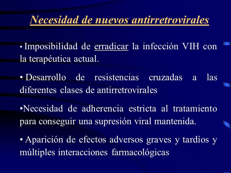 Necesidad de nuevos antirretrovirales Imposibilidad de erradicar la infección VIH con la terapéutica actual. Desarrollo de resistencias cruzadas a las
