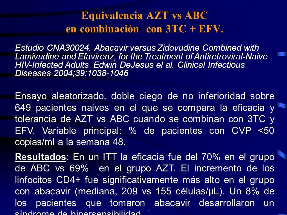 Equivalencia AZT vs ABC en combinación con 3TC + EFV. Estudio CNA30024. Abacavir versus Zidovudine Combined with Lamivudine and Efavirenz, for the Tre