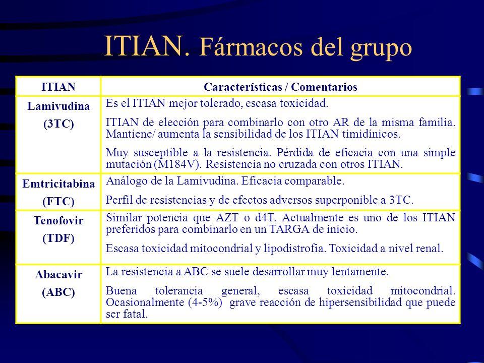 ITIAN. Fármacos del grupo ITIANCaracterísticas / Comentarios Lamivudina (3TC) Es el ITIAN mejor tolerado, escasa toxicidad. ITIAN de elección para com
