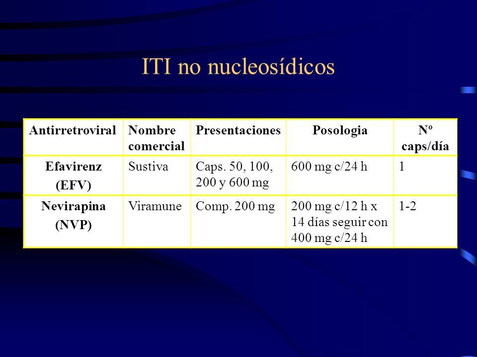 ITI no nucleosídicos AntirretroviralNombre comercial PresentacionesPosologiaNº caps/día Efavirenz (EFV) SustivaCaps. 50, 100, 200 y 600 mg 600 mg c/24