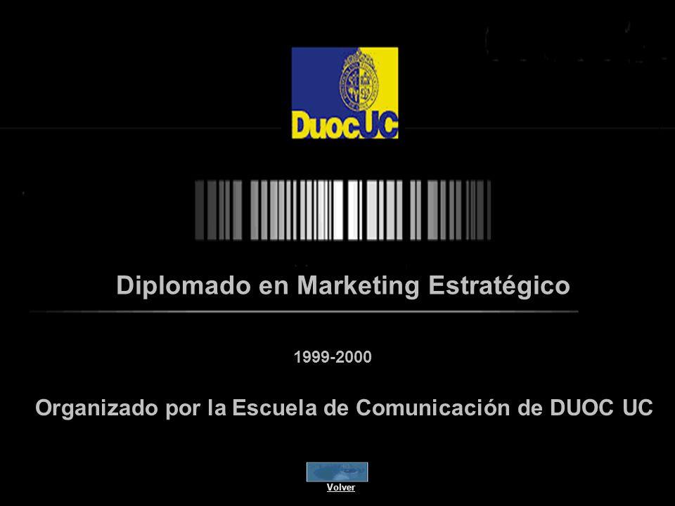 Diplomado en Marketing Estratégico 1999-2000 Organizado por la Escuela de Comunicación de DUOC UC Volver