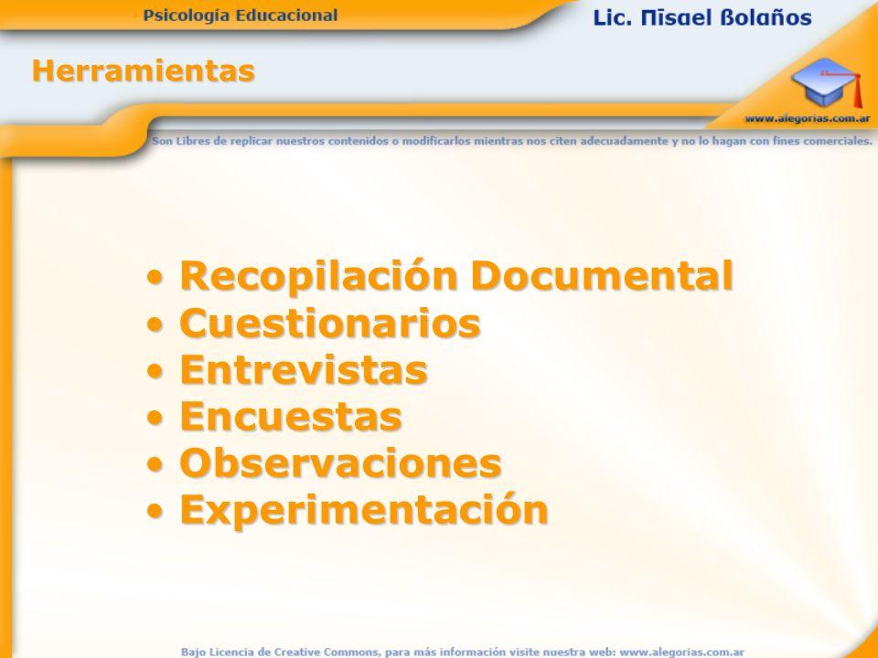 Herramientas Recopilación Documental Recopilación Documental Cuestionarios Cuestionarios Entrevistas Entrevistas Encuestas Encuestas Observaciones Observaciones Experimentación Experimentación