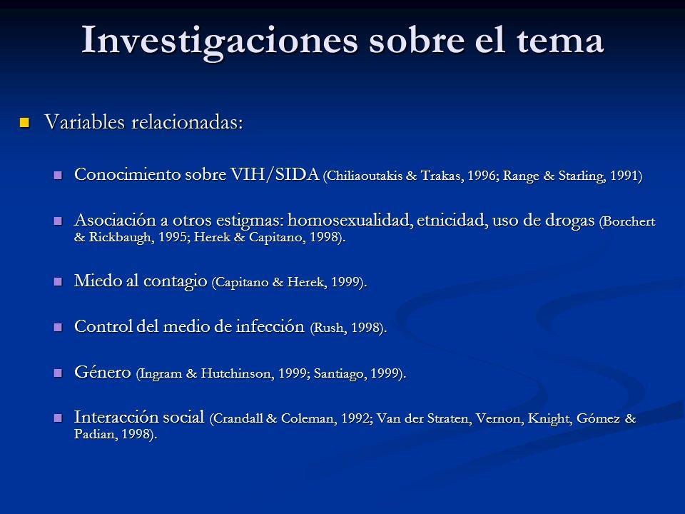 Investigaciones sobre el tema Variables relacionadas: Variables relacionadas: Conocimiento sobre VIH/SIDA (Chiliaoutakis & Trakas, 1996; Range & Starl