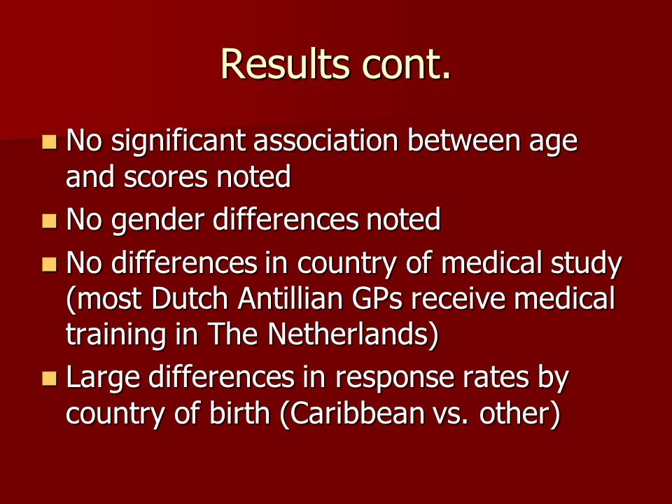 Results cont. No significant association between age and scores noted No significant association between age and scores noted No gender differences no