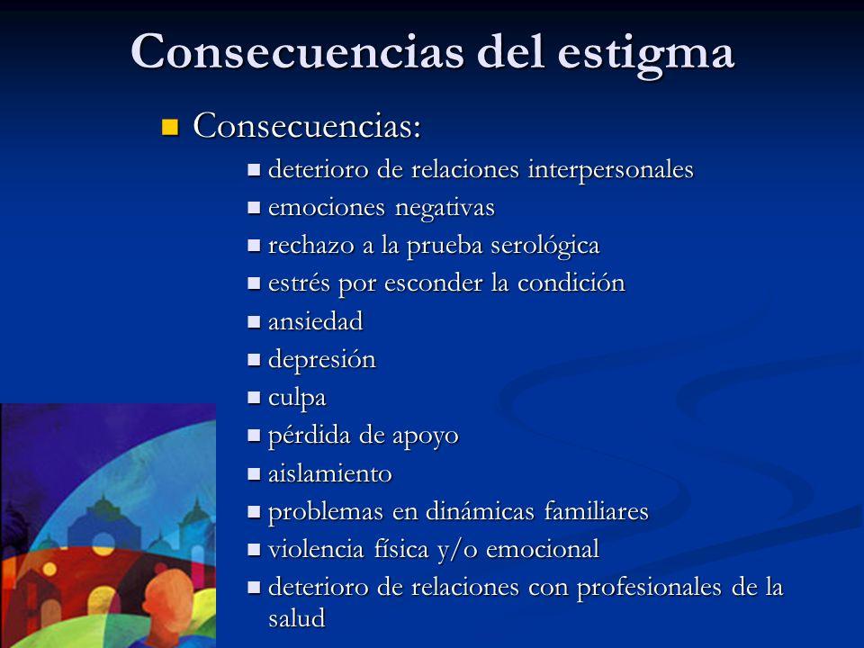 Consecuencias del estigma Consecuencias: Consecuencias: deterioro de relaciones interpersonales deterioro de relaciones interpersonales emociones nega